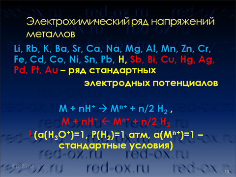 Li, Rb, K, Ba, Sr, Ca, Na, Mg, Al, Mn, Zn,  Cr, Fe, Cd, Co, Ni, Sn, Pb, H, Sb, Bi, Cu, Hg, Ag, Pd, Pt, Au – ряд  стандартных электродных потенциалов