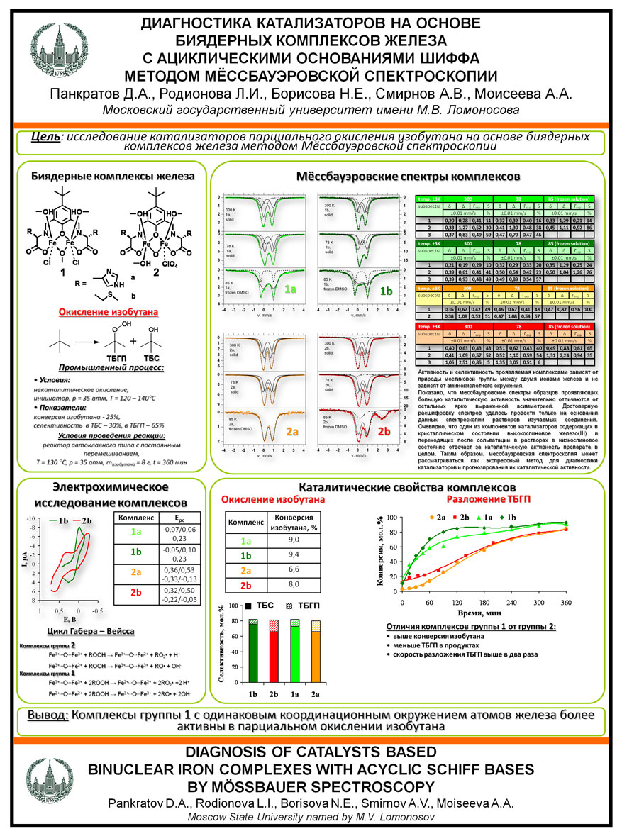 "XII International Conference ""Mössbauer Spectroscopy and its Applications"""